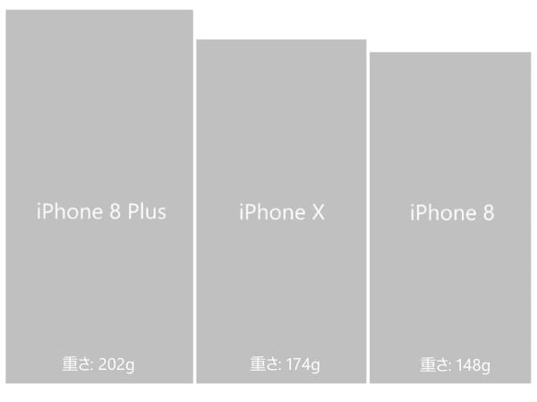 iPhoneXサイズ